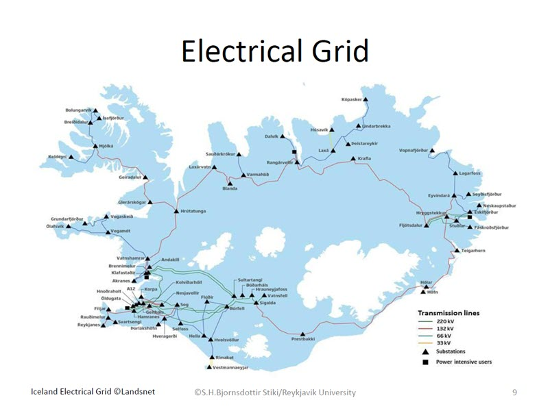Electical Grid Iceland